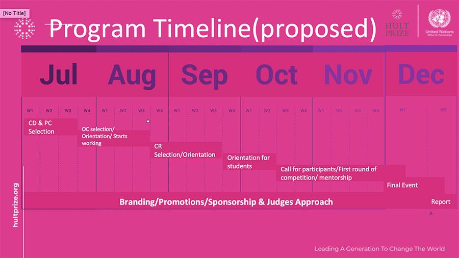 HULT program timeline